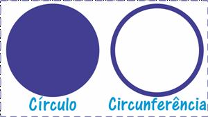 Círculo ou Circunferência