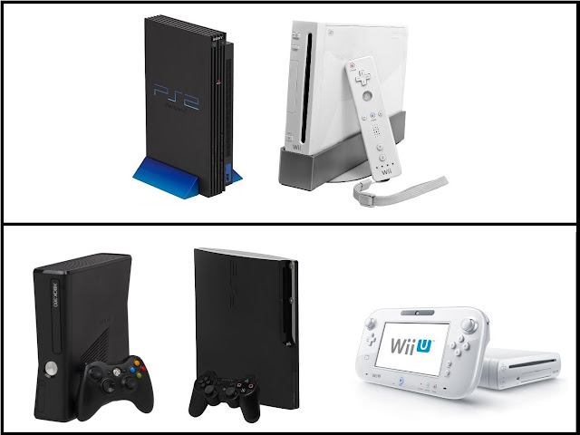 Image of a rectangular box with two halves. The top half shows the PlayStation 2 and Wii side by side, and the bottom half shows the Xbox 360, PlayStation 3, and Wii U