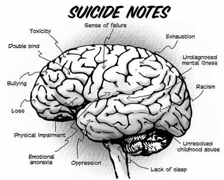 emile durkheim suicide essay