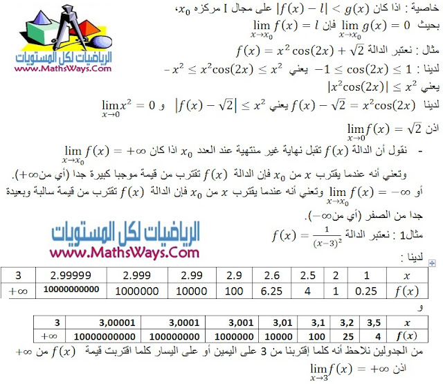 نهاية دالة عددية، درس3 النهاية المنتهية والنهاية اللامنتهية عند نقطة