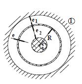 Viscosidad dinamica del aceite entre cilindros ejercicio 3