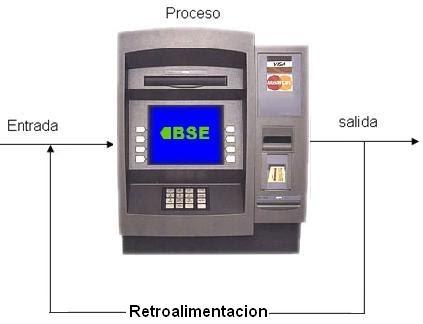 Teoria general de sistemas cajero automatico for Ingresar dinero cajero abanca