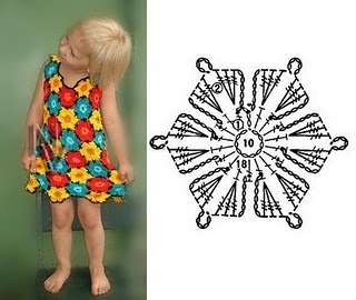 Vestido con Rosetas,Vestido Para niña y Remera Punto Piña A CROCHET