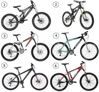 Harga Sepeda United,Polygon,WIM cycle Semua Merk Lengkap Tahun 2013