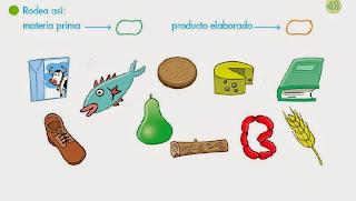 http://primerodecarlos.com/primerodecarlos.blogspot.com/abril/materia_prima_elaborado/materia_prima_b.swf