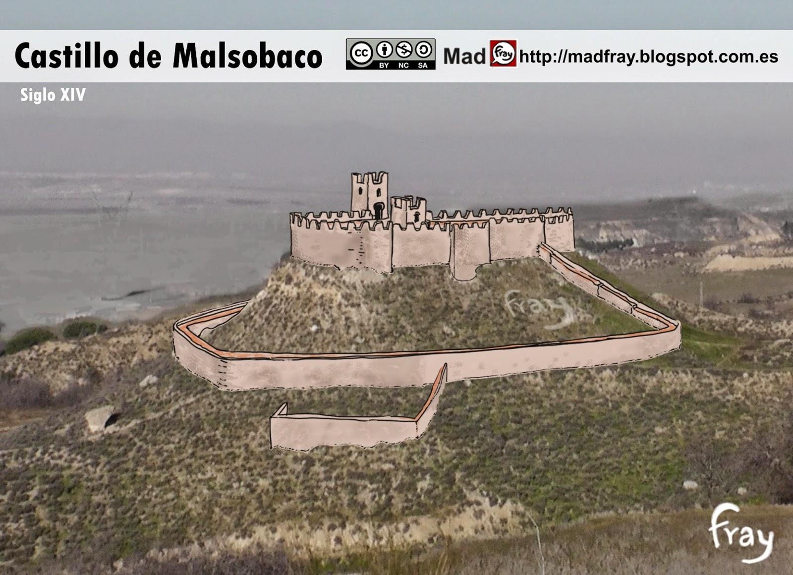Castillo de Malsobaco. Paracuellos del Jarama,Madrid, España.