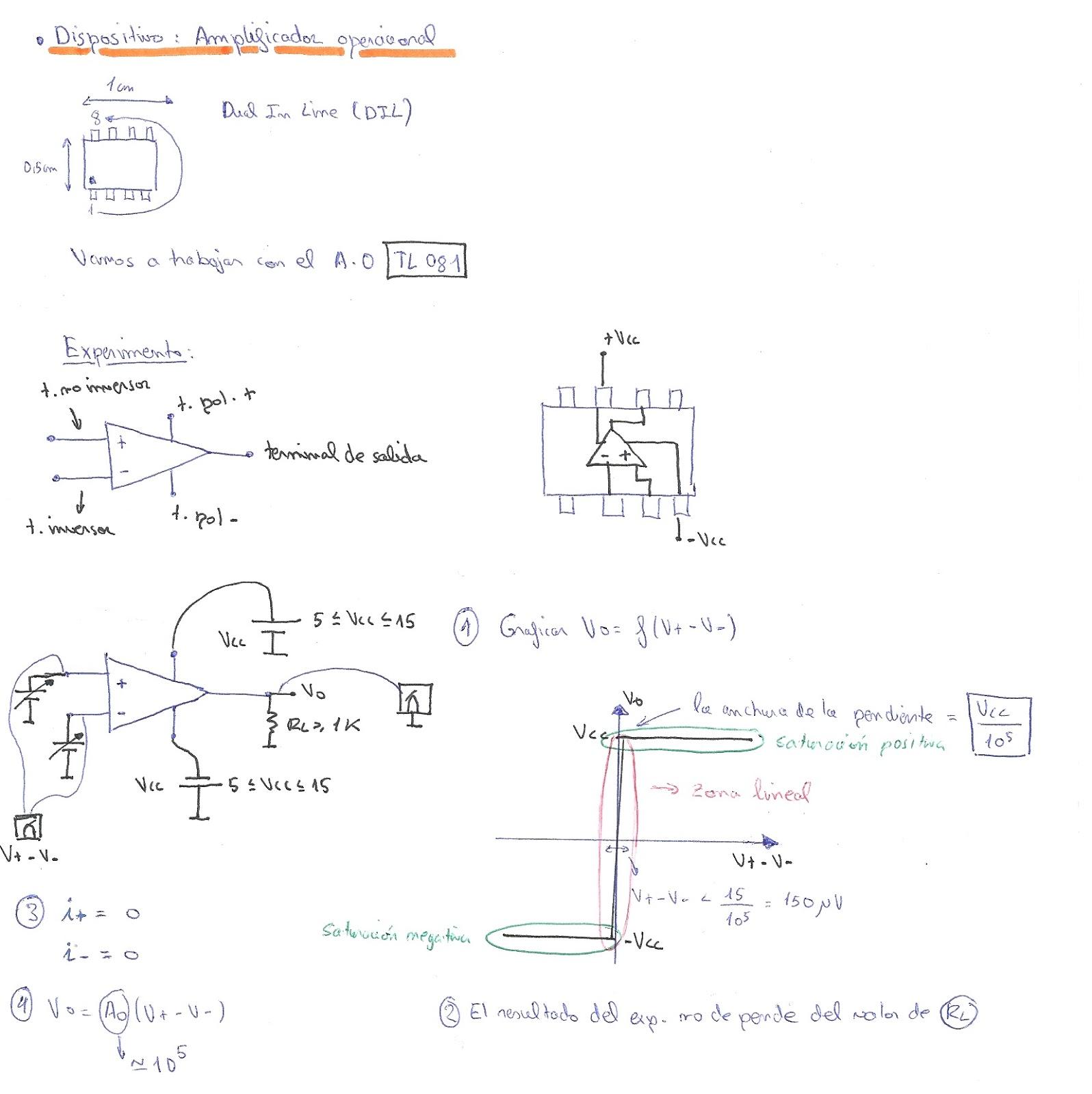 Circuito Lineal : De circuitos lineales amplificadores operacionales