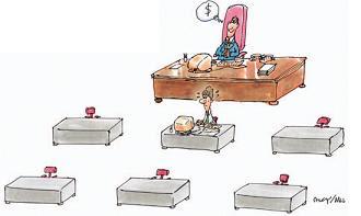 hierarquia empresarial