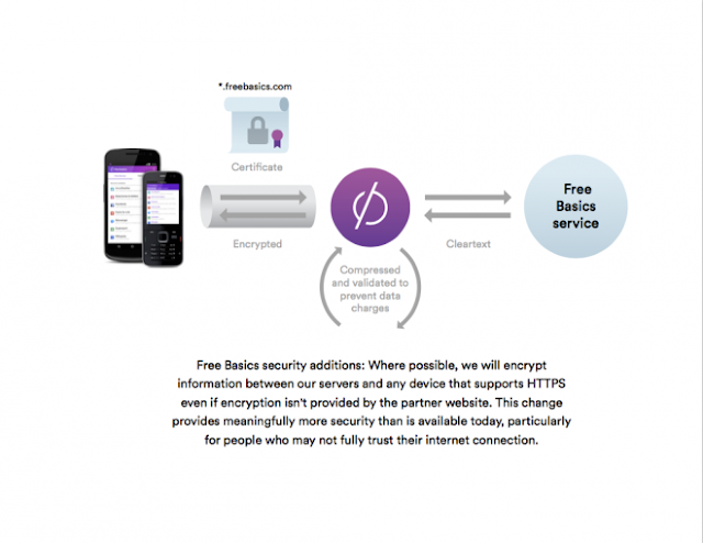 Internet.org lanza plataforma para desarrolladores