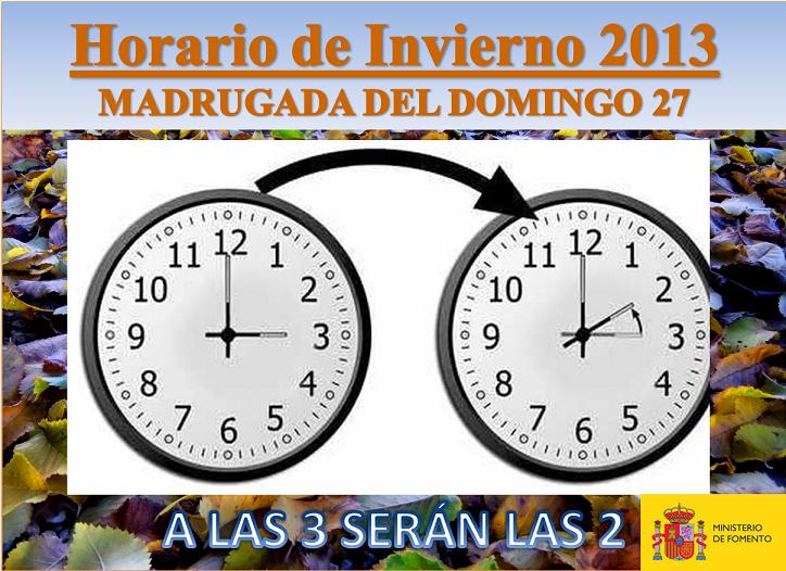 El tiempo de la huerta de murcia horario de invierno - Tiempo en puertollano por horas ...