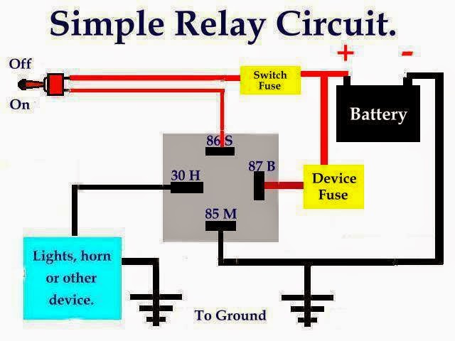 Basic Relay Diagram - Wiring Diagram Write on 3 pin starter switch, 3 pin door lock switch, 3 pin starter solenoid,