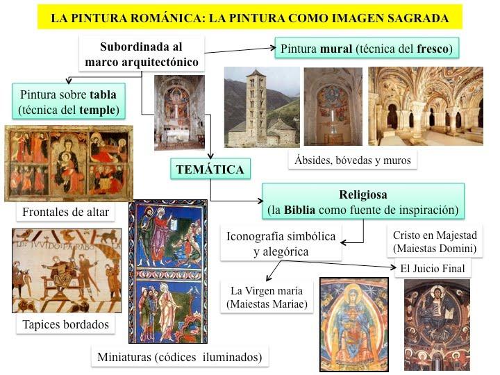 Profesor de historia geograf a y arte arte rom nico for 5 tecnicas de la arquitectura