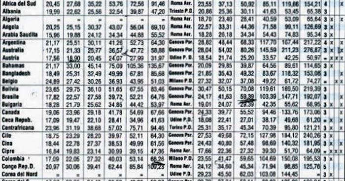 Bartmanxc Mercatino Prezzi Spedizione Con Pacco Ordinario