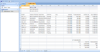 Tampilan data Upload file Excel diimport 2