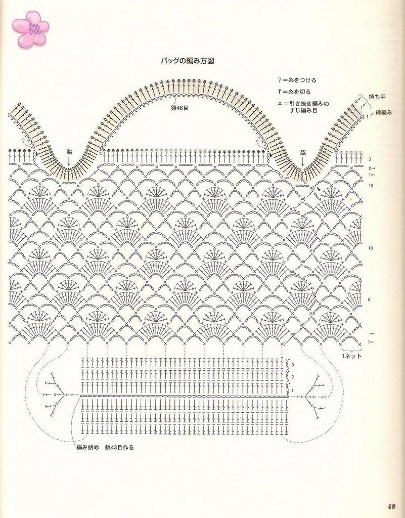 Как связать детскую сумочку крючком для начинающих схемы с подробным описанием