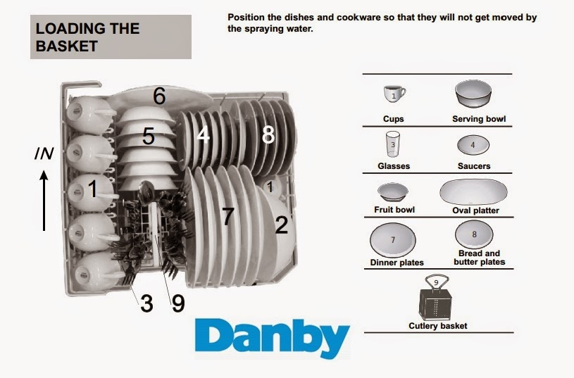 danby rack setting