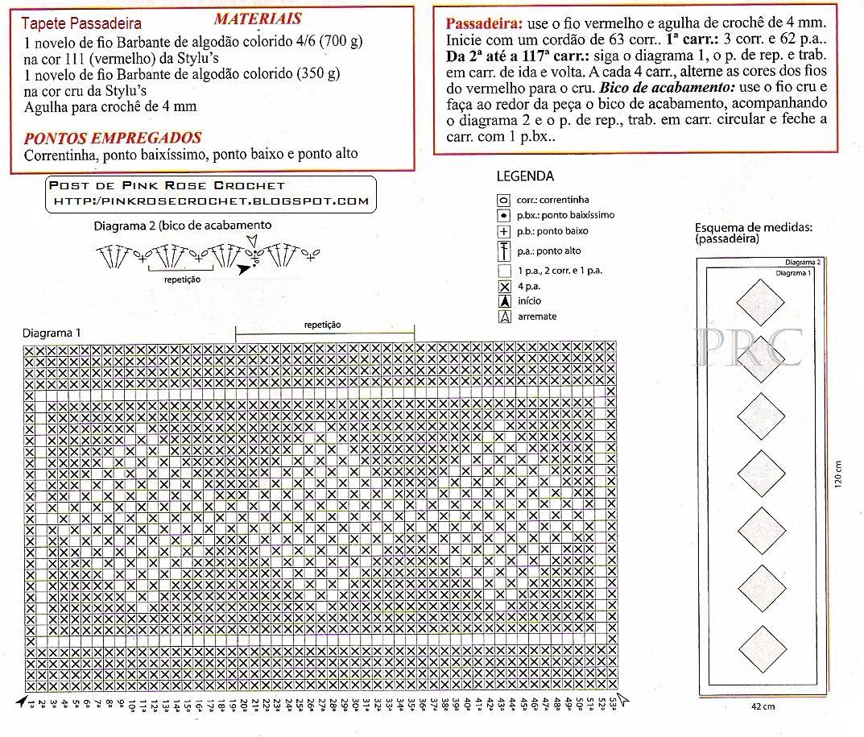 Pink Rose Crochet Gráficos: Gráfico do Tapete Passadeira Listrada #943937 1073x915 Banheiro Completo Autocad