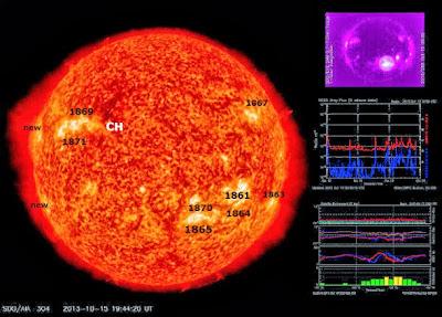 MANCHAS SOLARES ACTIVAS 15 DE OCTUBRE 2013