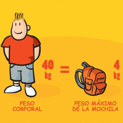 cómo llevar la mochila escolar para evitar el dolor de espalda en los niños