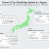 ‧ 日本智慧城市 2020 年將達3000 萬億日元市場規模