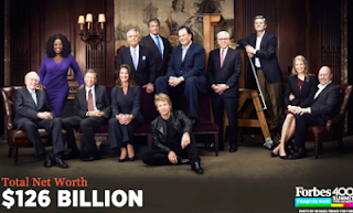 Forbes' Billionaires