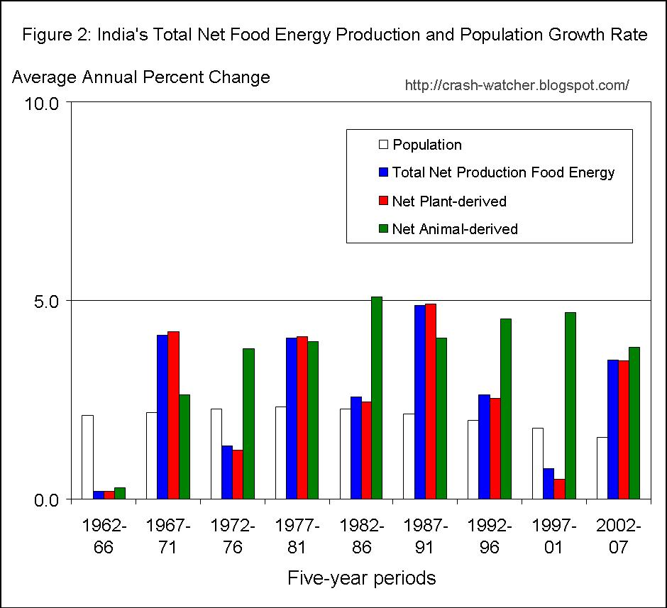 overview of india s energy sector Energy introduction india is the fourth largest consumer of energy in the world  after usa,  india's power sector has seen extreme changes in the last decades.