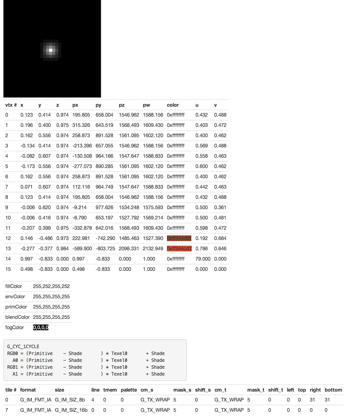 chrome debugger how to find variable in a graphic