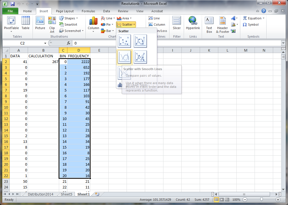 How to editchange a personal template in Excel