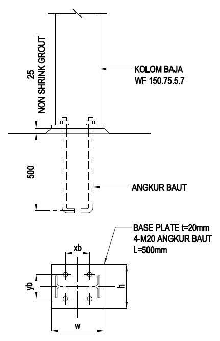Tutorial AutoCAD | Artikel Teknik Sipil | Tutorial