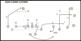 A-11 Offense Highlights Part 3