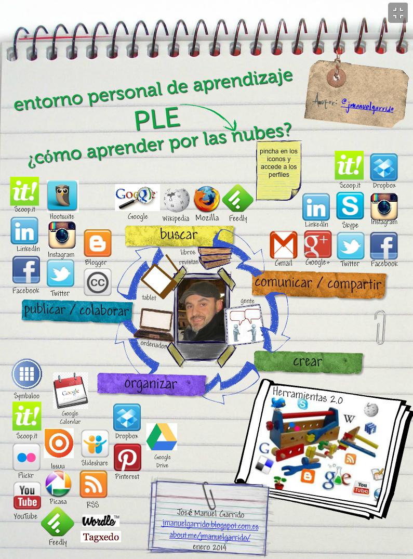 http://jmanuelgarrido.edu.glogster.com/miple/