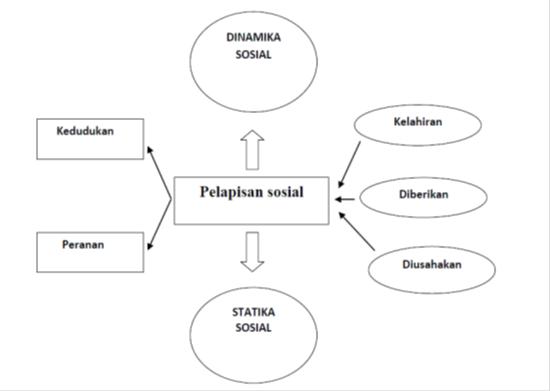 Mokkori zone perbedaan tingkatan sosial stratifikasi sosial perbedaan tingkatan sosial stratifikasi sosial ccuart Gallery