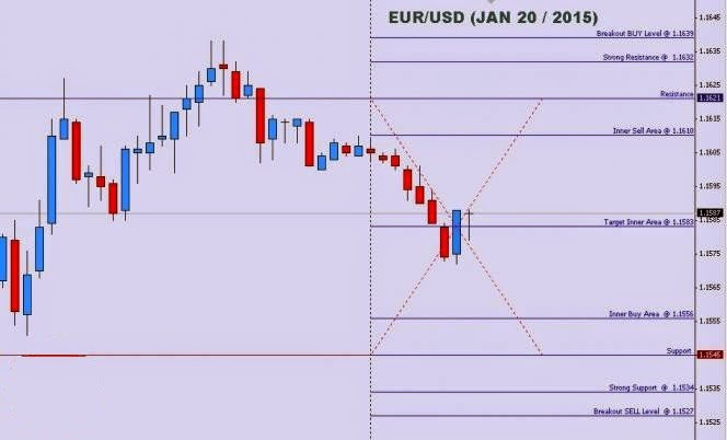 Forex January 20, 2015