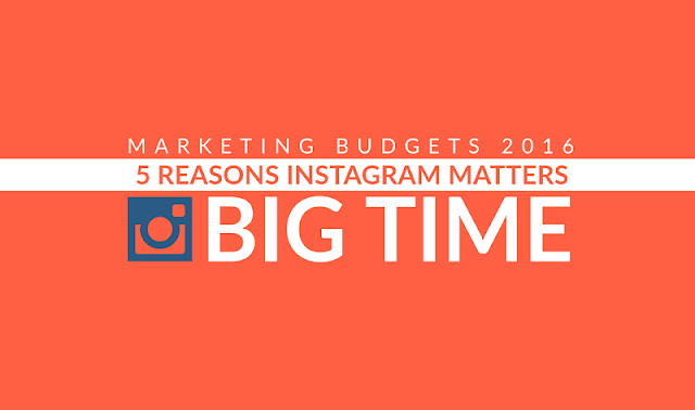 Digital Marketing Budgets 2016: 5 Reasons #Instagram Matters, Big Time #Infographic