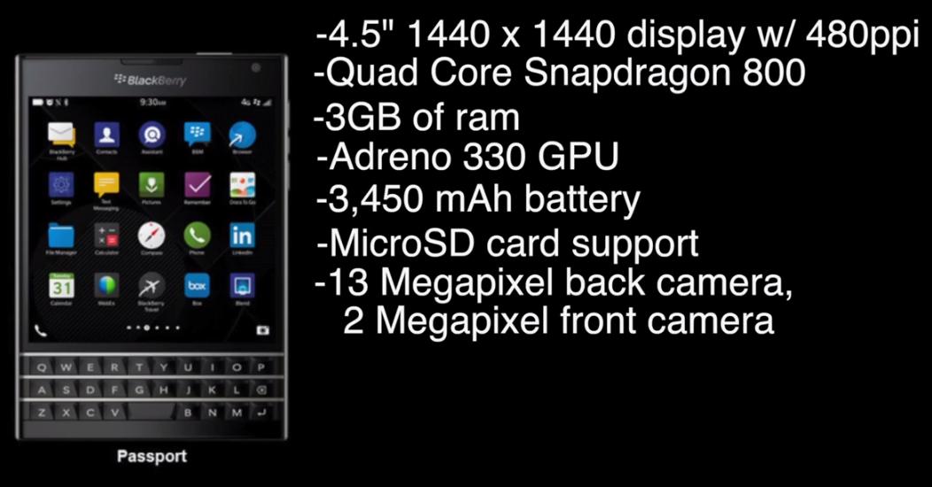 BlackBerry po dolgem času z dobičkom @ Slo-Tech