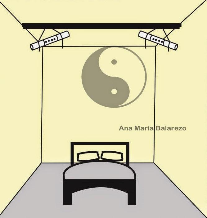 Feng shui las vigas en el dormitorio ana maria balarezo for Feng shui vigas en el dormitorio