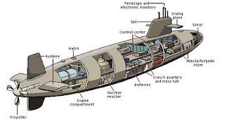 kerangka mesin kapal selam
