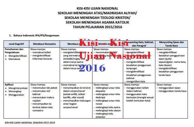 Inilah Isi Soal Ujian Nasional Untuk Sma Ma Tahun Pelajaran 2015 2016 Info Guru Madrasah