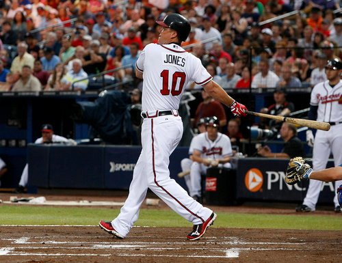 JORDANS BLOG ON THE ATLANTA BRAVES!