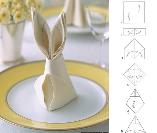 Holiday Decor 10 Easter Craft Ideas Trend Simple Home