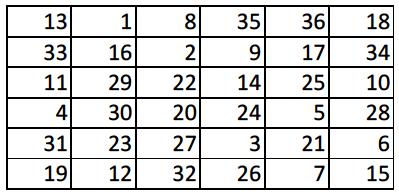 how to make a magic square 6x6