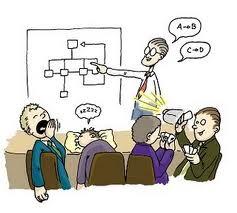 Model  dan Sintak Pembelajaran Konvensional