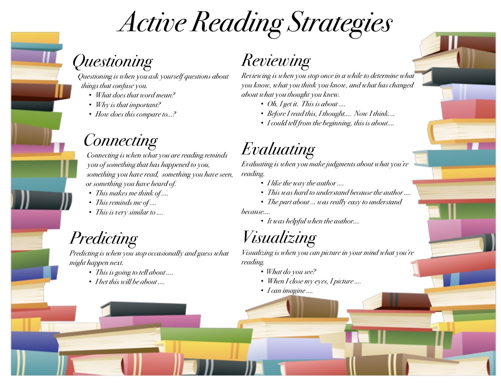 reading strategies In chats, the c stands for content reading strategies, because it is within the  content reading that students will experience much of their frustration and where .