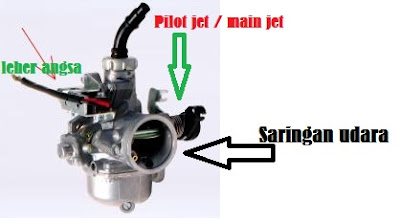 Modifikasi Sepeda Motor Bebek Kencang dan Irit