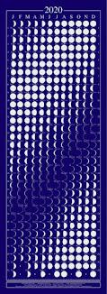 Luas 2020 - clicar na imagem