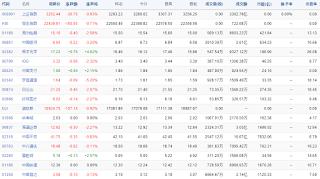 中国株コバンザメ投資ウォッチ銘柄watch20151014