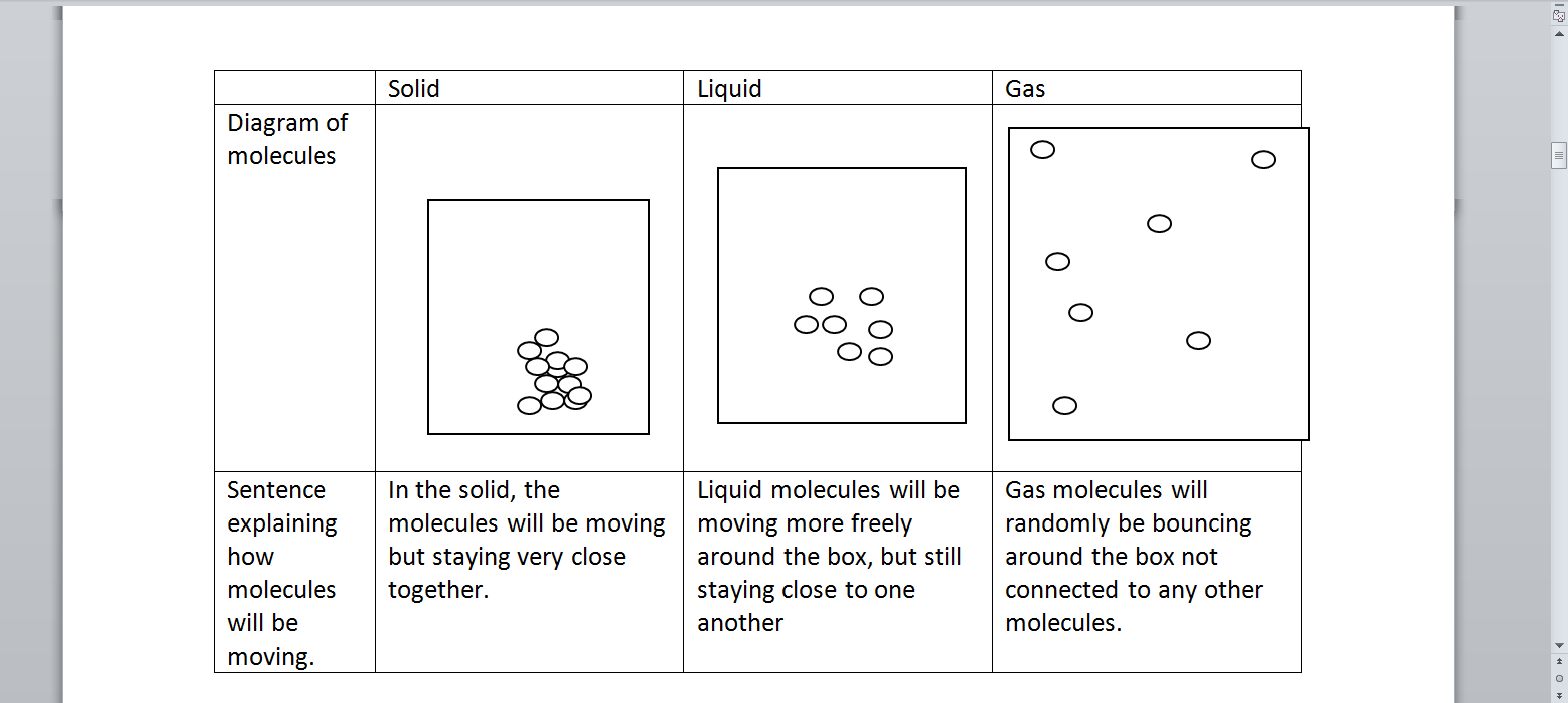 All Grade Worksheets Solid Liquid Gas Worksheet All Grade – Solid Liquid Gas Worksheet