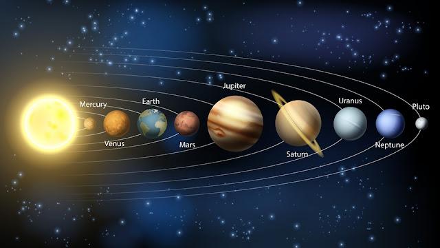Sistema Solar en Orden