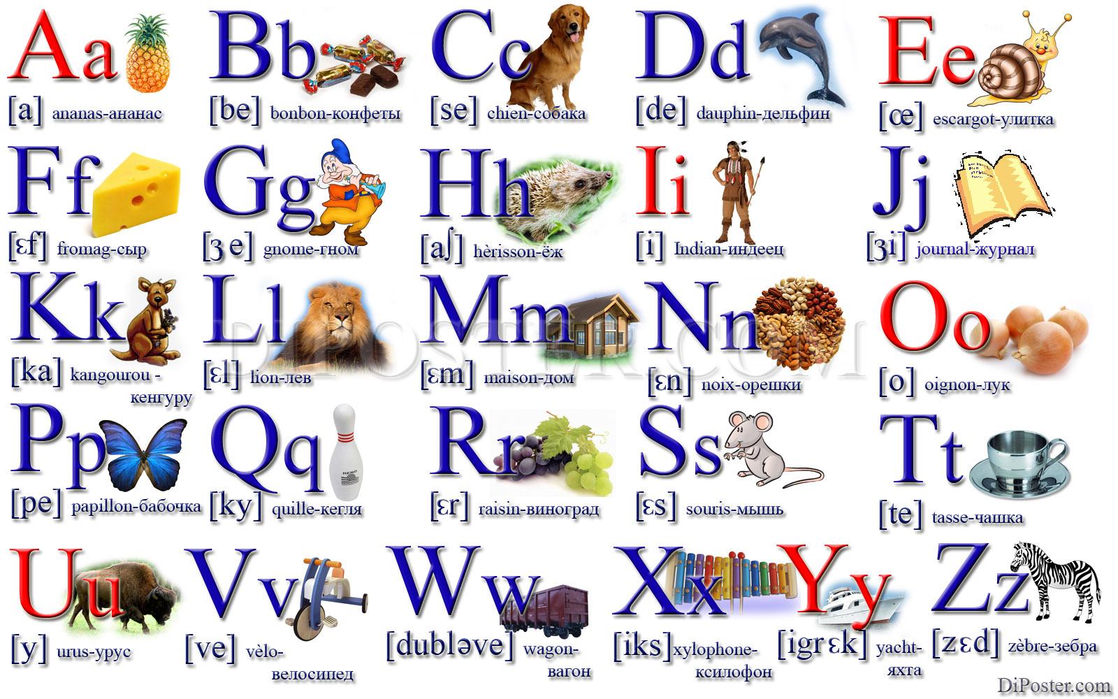 Французский алфавит в