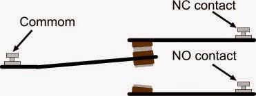 kombinasi Kontak NO dan NC pada Relay